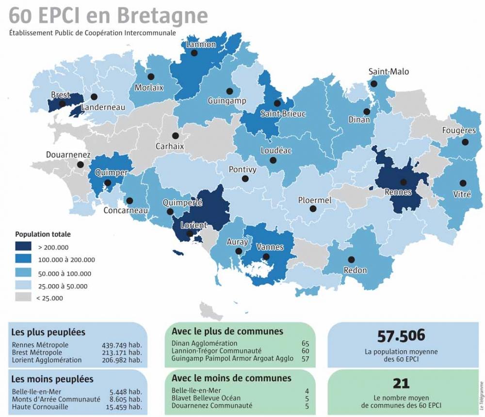 Enseignement Education Breizh Europa